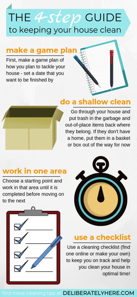 Cleaning tips infographic - 4 steps to a clean house